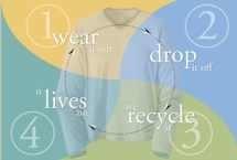 Patagonia - recykling ubrań